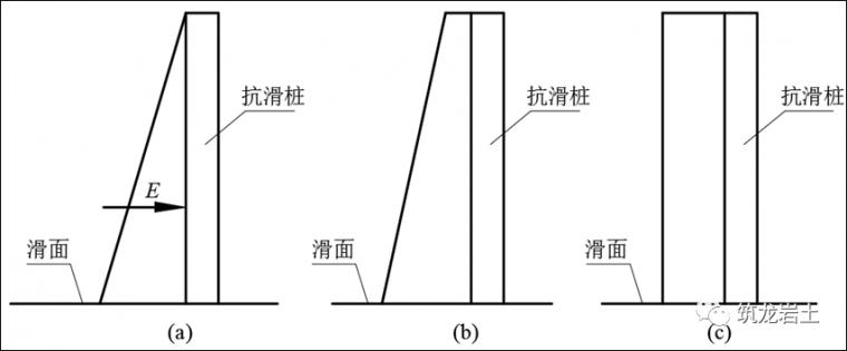 抗滑桩类型、设计及计算,这样讲解容易多了_10