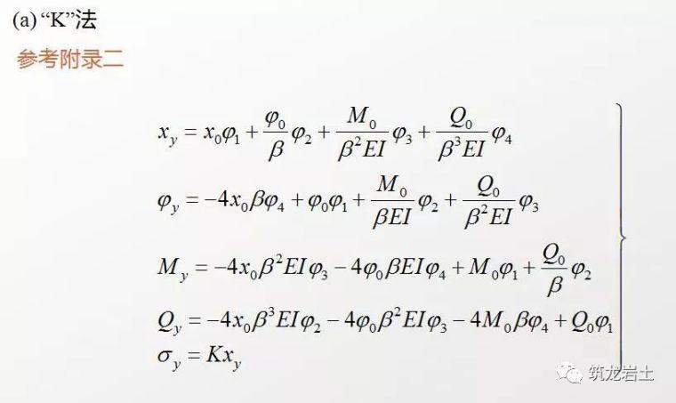 抗滑桩类型、设计及计算,这样讲解容易多了_27