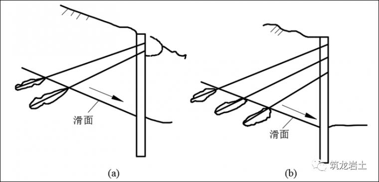 抗滑桩类型、设计及计算,这样讲解容易多了_29