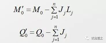 抗滑桩类型、设计及计算,这样讲解容易多了_33