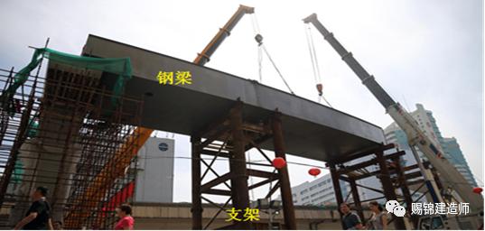 钢梁、拱桥施工要求图文介绍_5