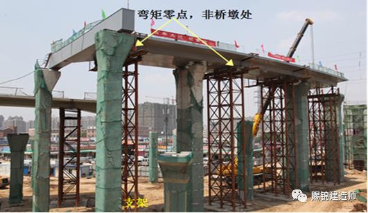 钢梁、拱桥施工要求图文介绍_8