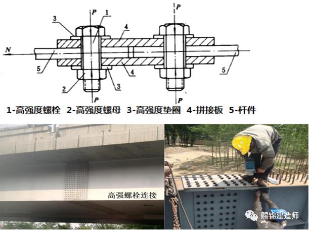 钢梁、拱桥施工要求图文介绍_10