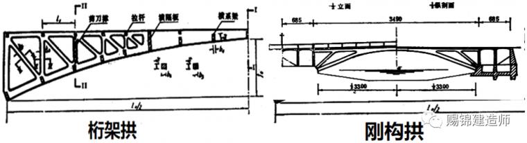 钢梁、拱桥施工要求图文介绍_19