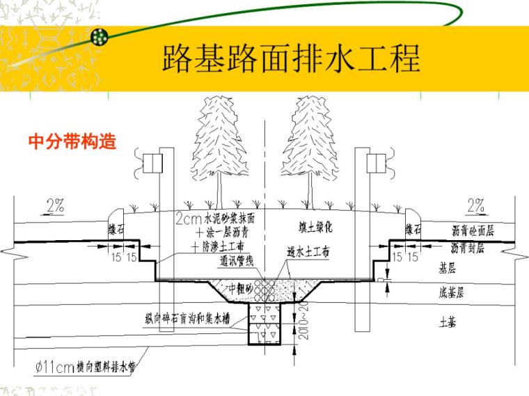 [一键下载]14套市政工程和路桥工程精品资料_4
