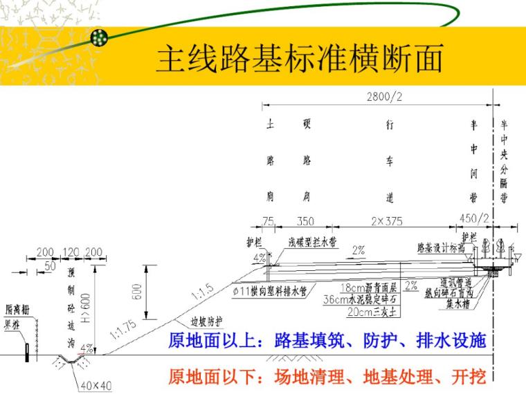 [一键下载]14套市政工程和路桥工程精品资料_6