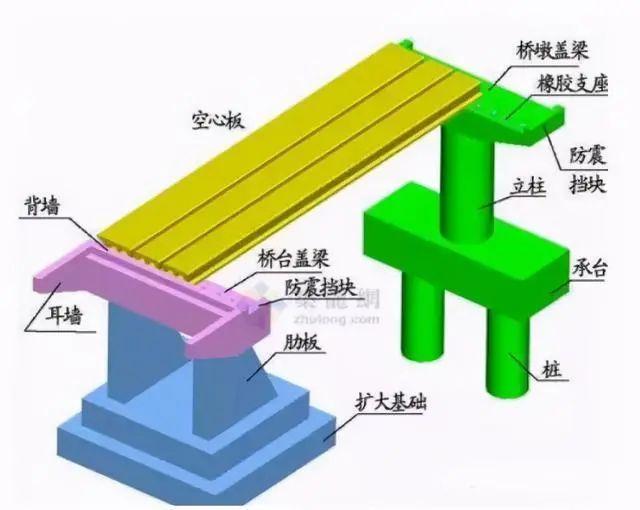 桥梁盖梁设计计算,直观实用的盖梁设计数据_7