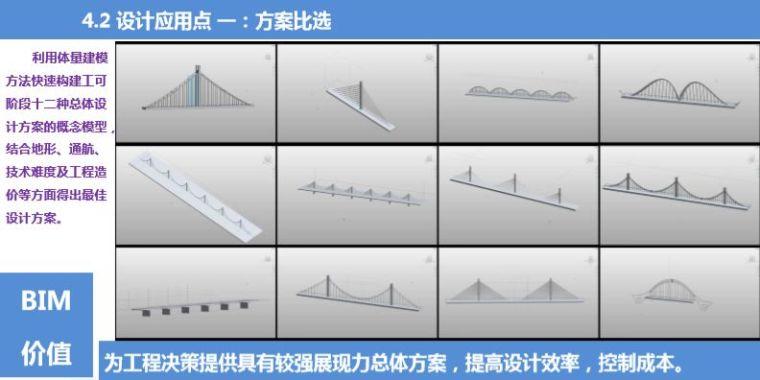 路桥BIM应用解析及案例赏析_9