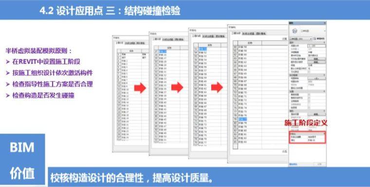 路桥BIM应用解析及案例赏析_13