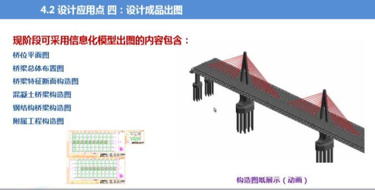 路桥BIM应用解析及案例赏析_15