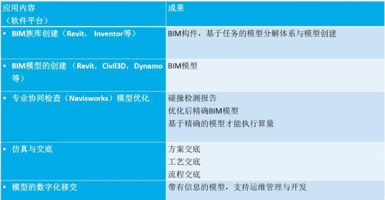 路桥BIM应用解析及案例赏析_23