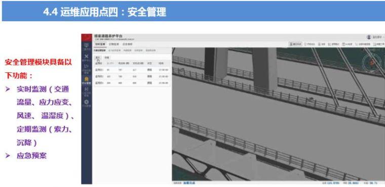 路桥BIM应用解析及案例赏析_22