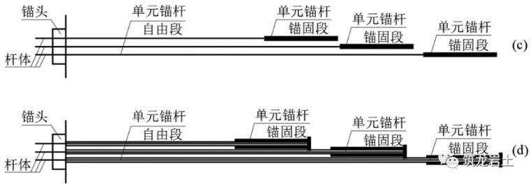 边坡锚固结构及设计计算讲解,信息量很大哦_9
