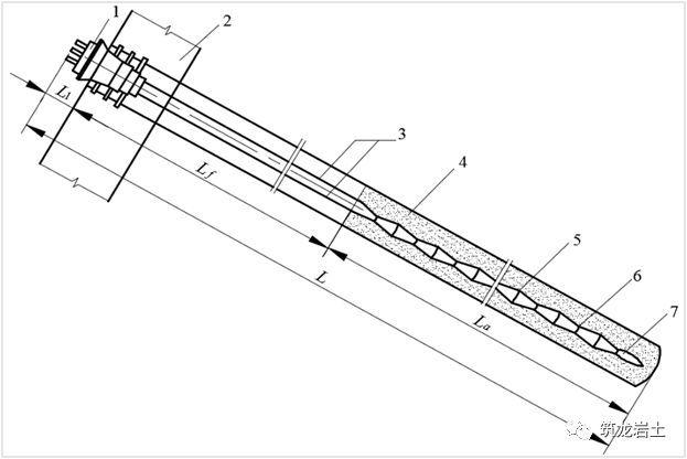 边坡锚固结构及设计计算讲解,信息量很大哦_11