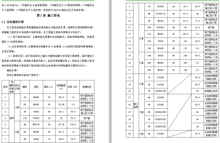 30层商业办公楼临时水电施工方案(含消防)_8