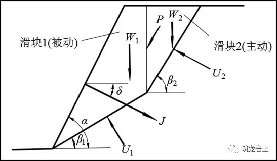 边坡锚固结构及设计计算讲解,信息量很大哦_25