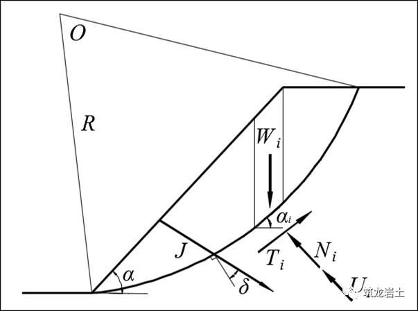 边坡锚固结构及设计计算讲解,信息量很大哦_27