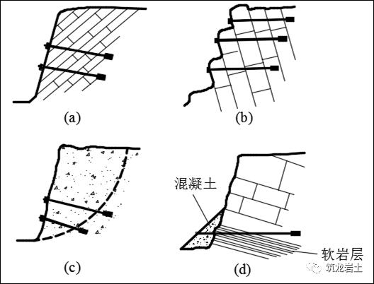 边坡锚固结构及设计计算讲解,信息量很大哦_34
