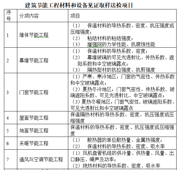 [一键下载]20套房建工程监理规划合集_8