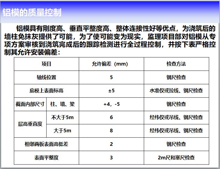 新建造体系下标准化工地监理管理(PPT)_4