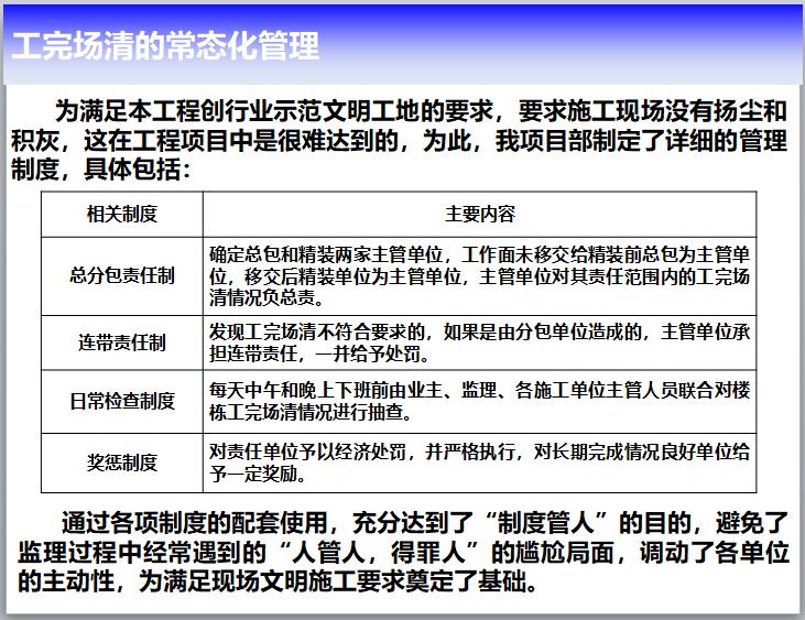 新建造体系下标准化工地监理管理(PPT)_3