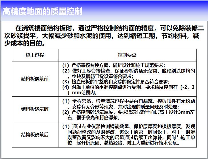 新建造体系下标准化工地监理管理(PPT)_2