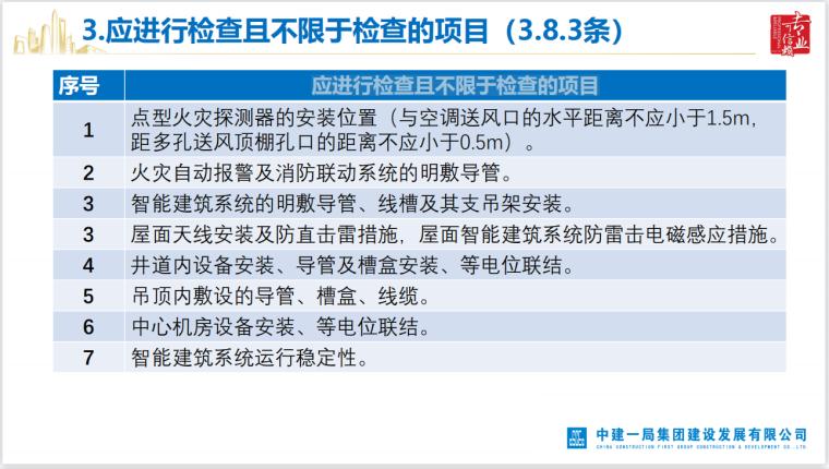 中建建筑电气工程质量控制及核查要点释义_7