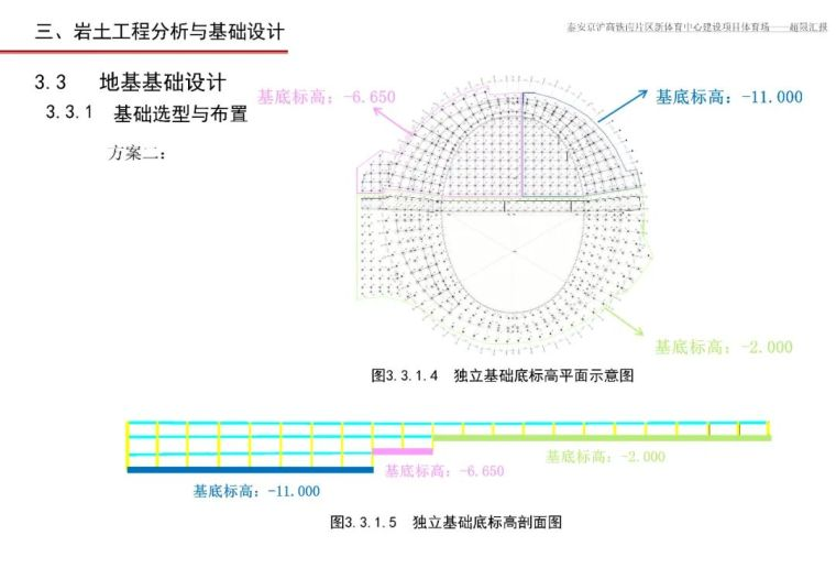 泰安体育场超限设计汇报PPT_31