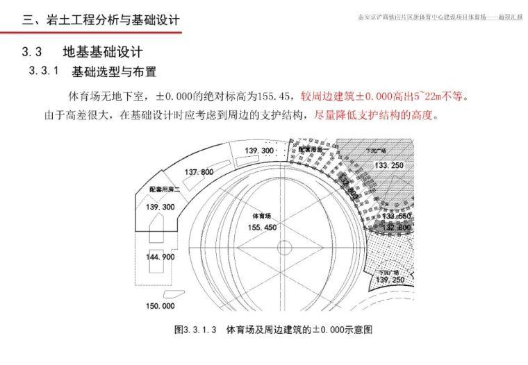 泰安体育场超限设计汇报PPT_29