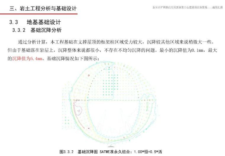 泰安体育场超限设计汇报PPT_34