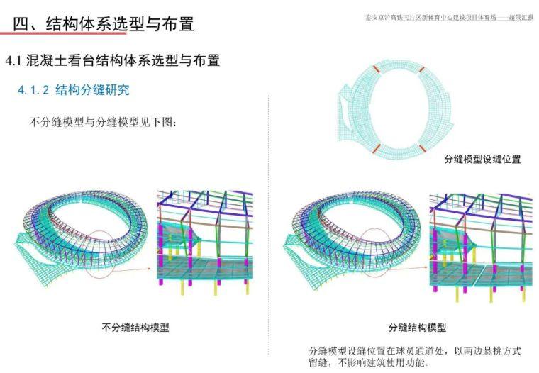 泰安体育场超限设计汇报PPT_38