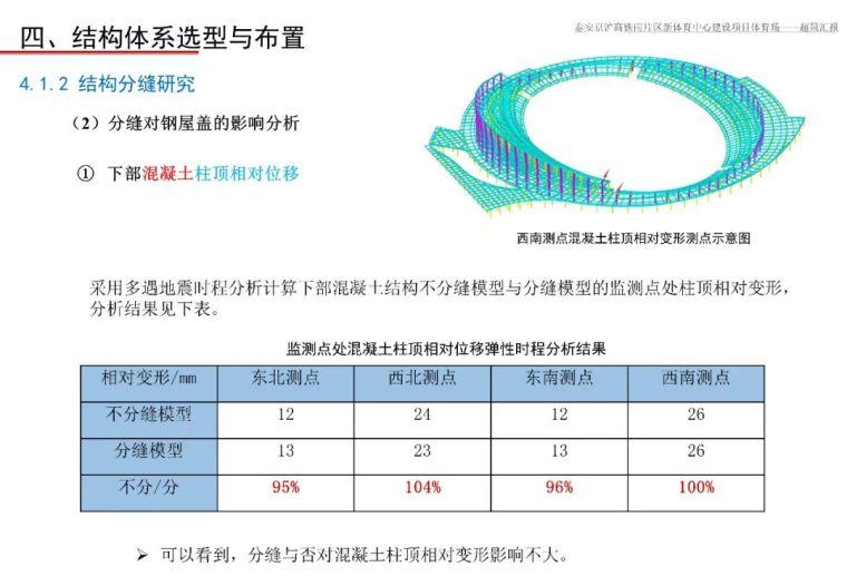泰安体育场超限设计汇报PPT_43
