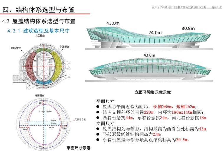 泰安体育场超限设计汇报PPT_63