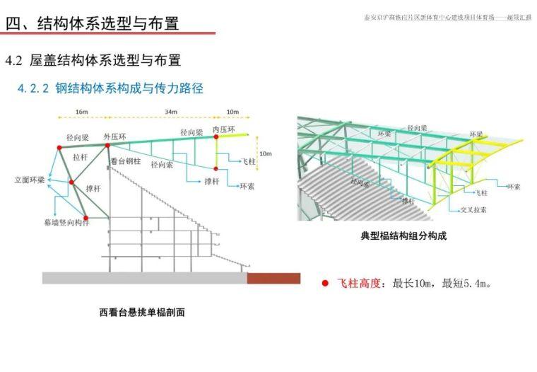 泰安体育场超限设计汇报PPT_66