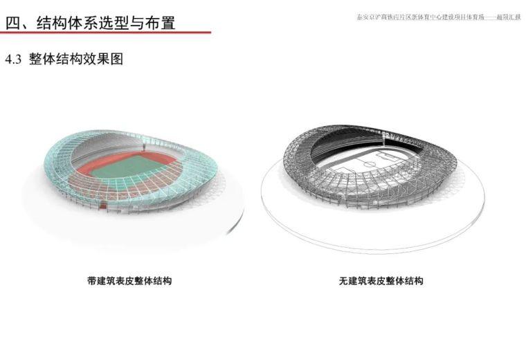 泰安体育场超限设计汇报PPT_67
