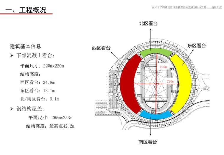 泰安体育场超限设计汇报PPT_6