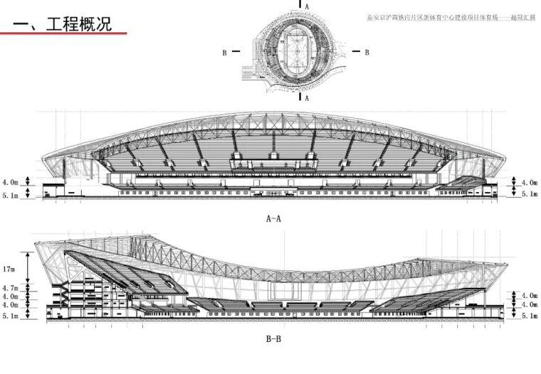 泰安体育场超限设计汇报PPT_7