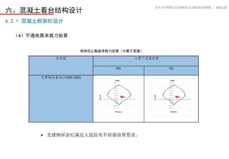 泰安体育场超限设计汇报PPT_110
