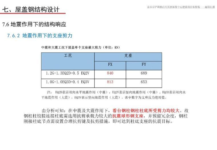 泰安体育场超限设计汇报PPT_149