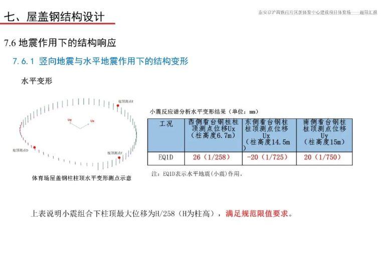 泰安体育场超限设计汇报PPT_148