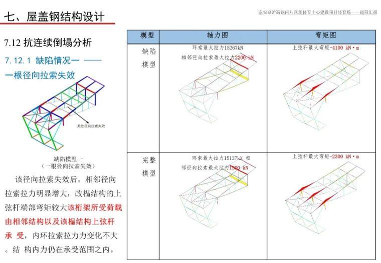 泰安体育场超限设计汇报PPT_170