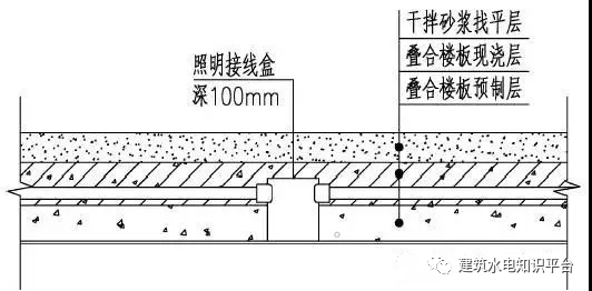 装配式建筑电气管线预留预埋方法_1