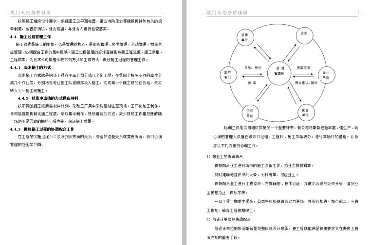 知名地产防排烟工程施工组织设计_6
