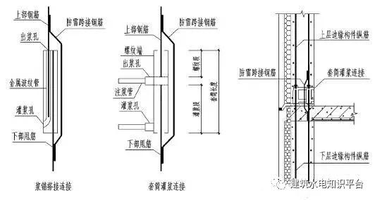 装配式建筑电气管线预留预埋方法_4