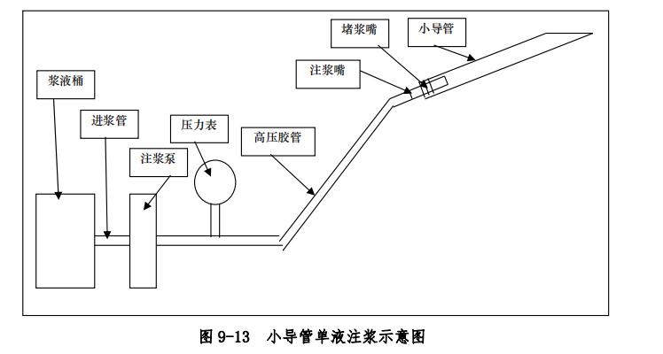 [浙江]抽水蓄能电站投标文件技术部分1380p_7