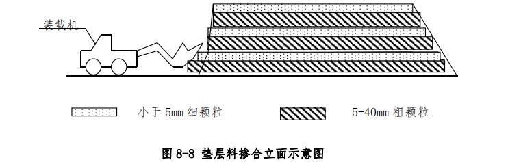 [浙江]抽水蓄能电站投标文件技术部分1380p_8