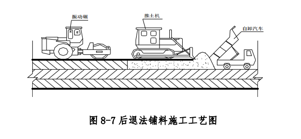 [浙江]抽水蓄能电站投标文件技术部分1380p_9