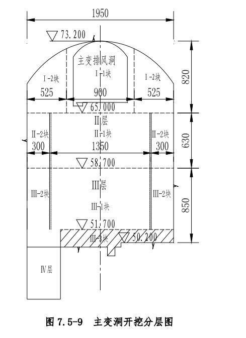 [浙江]抽水蓄能电站投标文件技术部分1380p_6