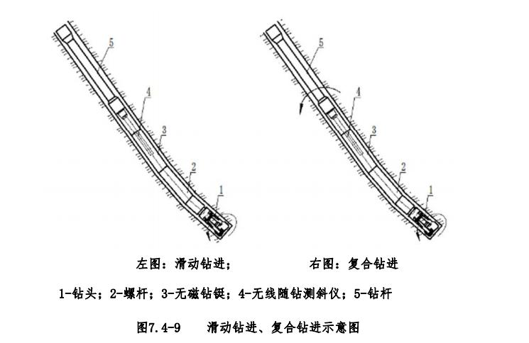 [浙江]抽水蓄能电站投标文件技术部分1380p_10