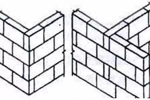 砌筑工程如何精细化施工?高精砌块工艺示例_9